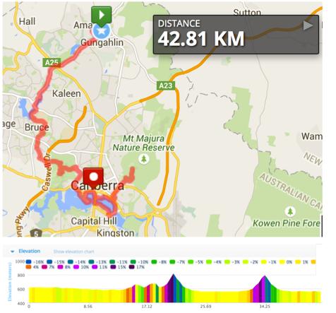 marathon2map
